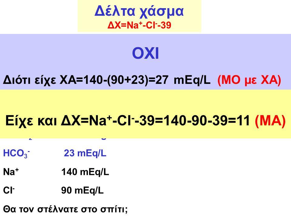 Είχε και ΔΧ=Na+-CI--39=140-90-39=11 (ΜΑ)