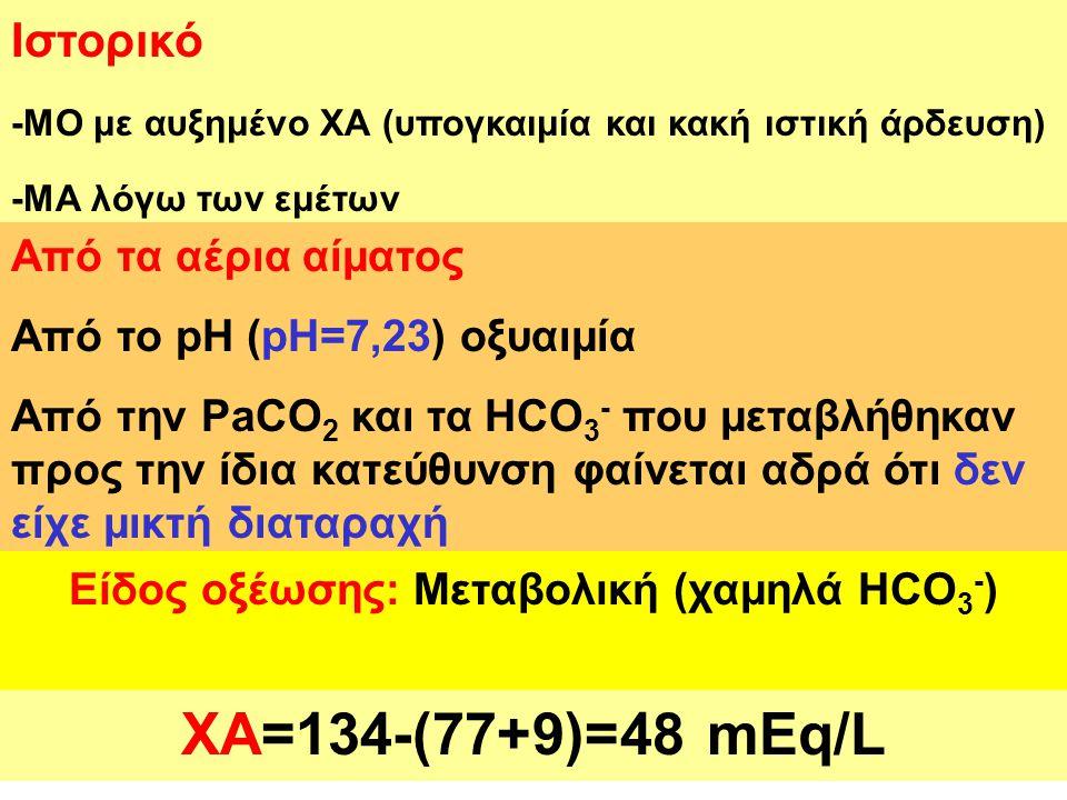 Είδος οξέωσης: Μεταβολική (χαμηλά HCO3-)