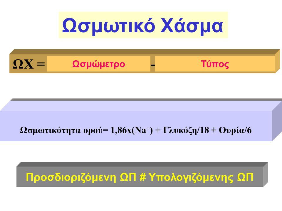 Ωσμωτικό Χάσμα ΩΧ = Μετρούμενη ΩΠ - Υπολογιζόμενη ΩΠ