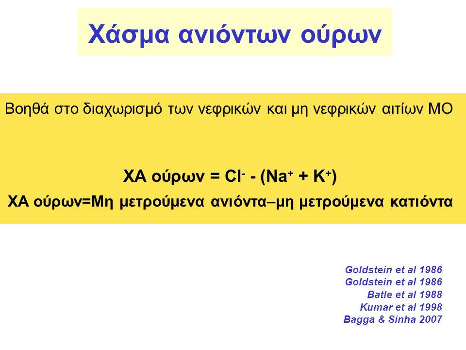 Χάσμα ανιόντων ούρων ΧΑ ούρων = CI- - (Na+ + K+)
