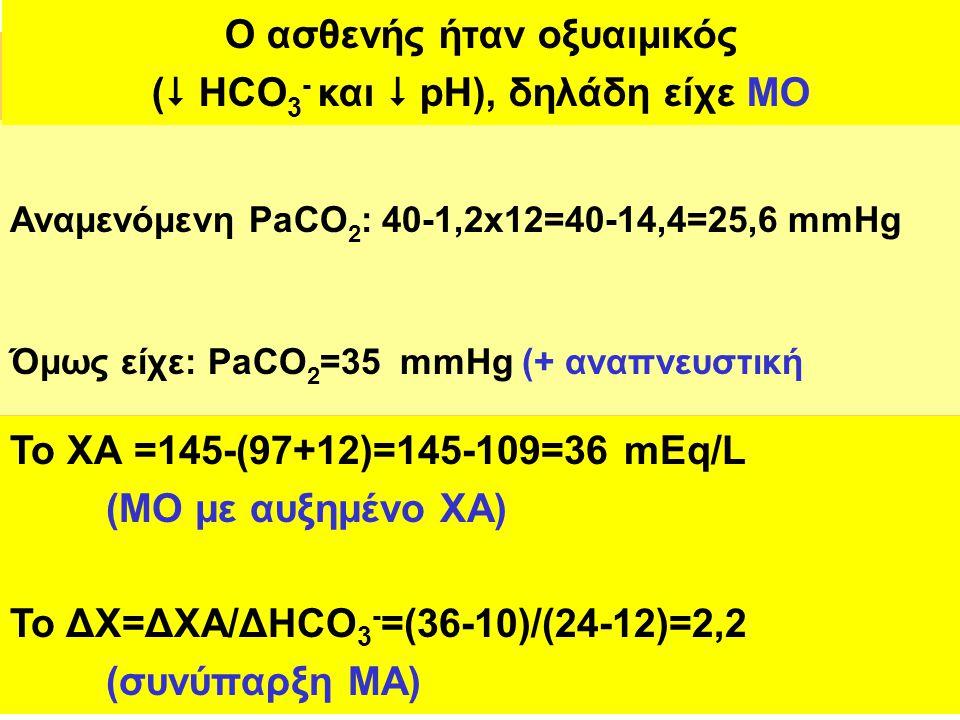 Ο ασθενής ήταν οξυαιμικός ( HCO3- και  pH), δηλάδη είχε ΜΟ