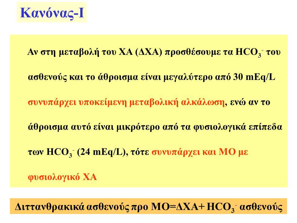 Διττανθρακικά ασθενούς προ ΜΟ=ΔΧΑ+ HCO3- ασθενούς