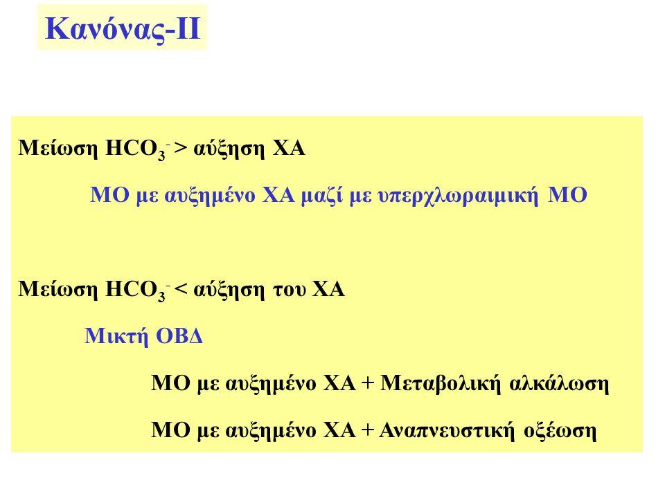 Κανόνας-ΙΙ Μείωση HCO3- > αύξηση ΧΑ