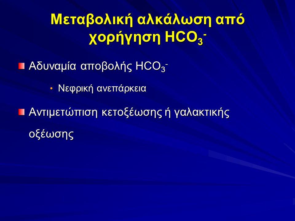 Μεταβολική αλκάλωση από χορήγηση HCO3-