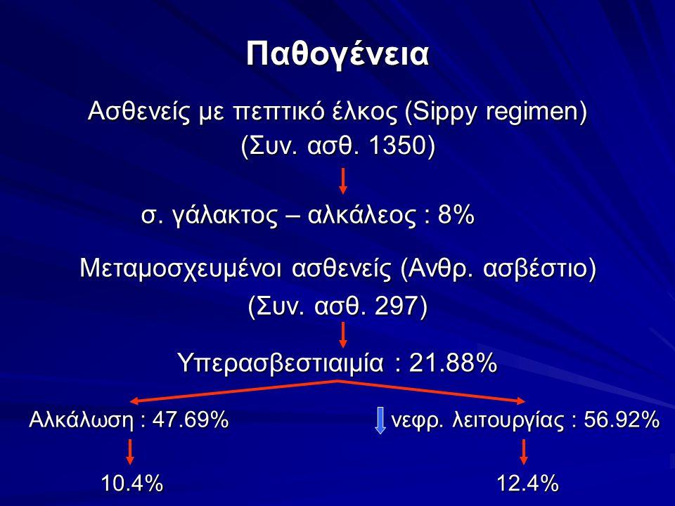 Παθογένεια Ασθενείς με πεπτικό έλκος (Sippy regimen) (Συν. ασθ. 1350)
