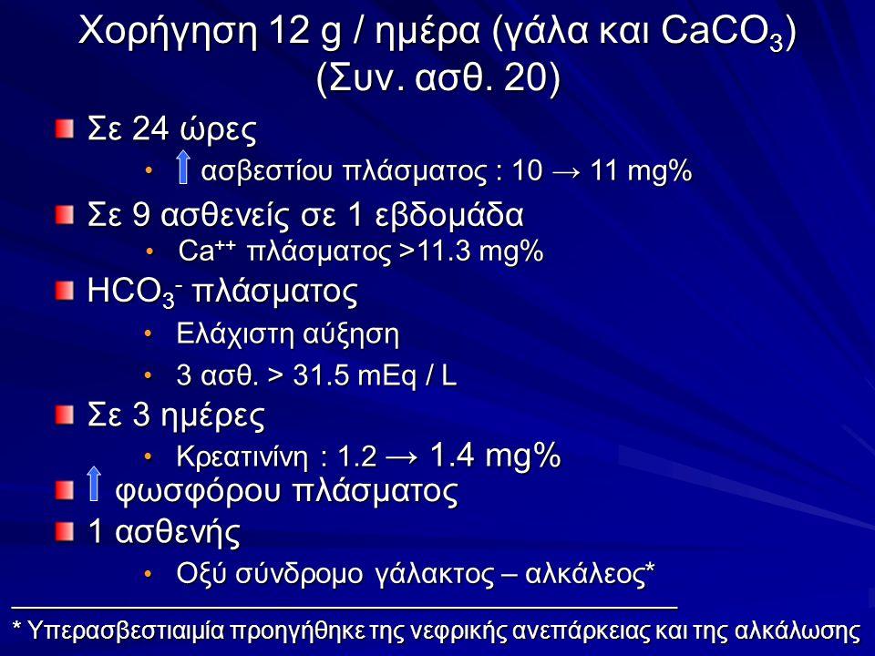 Χορήγηση 12 g / ημέρα (γάλα και CaCO3) (Συν. ασθ. 20)