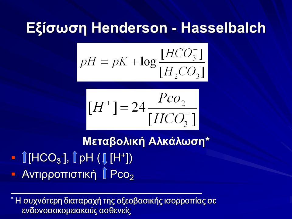 Εξίσωση Henderson - Hasselbalch