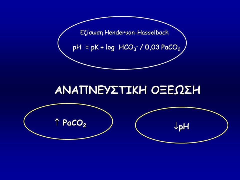 ΑΝΑΠΝΕΥΣΤΙΚΗ OΞΕΩΣΗ  PaCO2 pΗ Εξίσωση Henderson-Hasselbach
