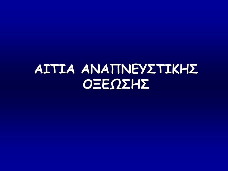 ΑΙΤΙΑ ΑΝΑΠΝΕΥΣΤΙΚΗΣ ΟΞΕΩΣΗΣ