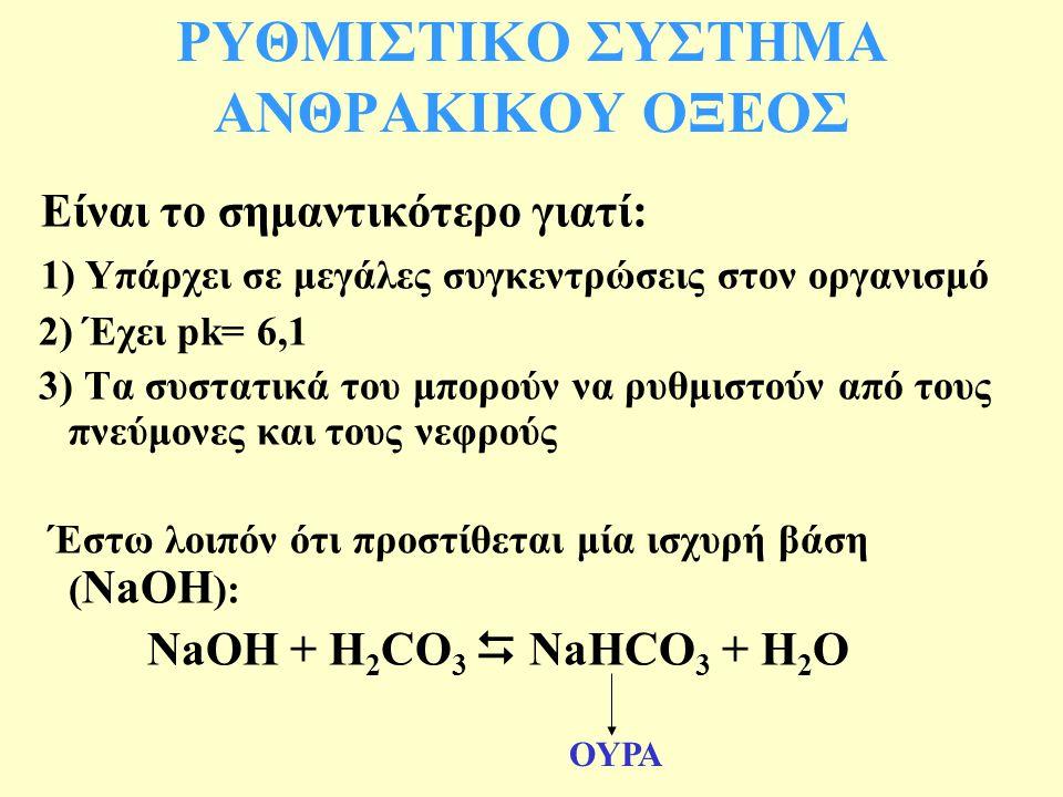 ΡΥΘΜΙΣΤΙΚΟ ΣΥΣΤΗΜΑ ΑΝΘΡΑΚΙΚΟΥ ΟΞΕΟΣ