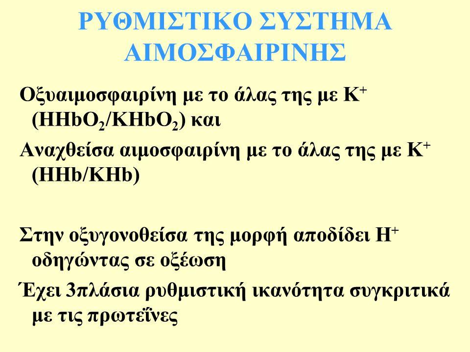ΡΥΘΜΙΣΤΙΚΟ ΣΥΣΤΗΜΑ ΑΙΜΟΣΦΑΙΡΙΝΗΣ
