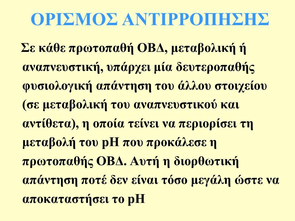 ΟΡΙΣΜΟΣ ΑΝΤΙΡΡΟΠΗΣΗΣ