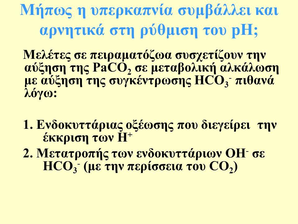 Μήπως η υπερκαπνία συμβάλλει και αρνητικά στη ρύθμιση του pH;