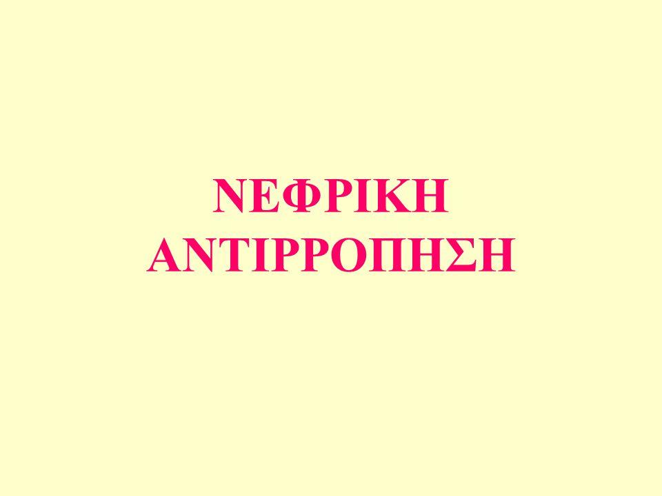ΝΕΦΡΙΚΗ ΑΝΤΙΡΡΟΠΗΣΗ