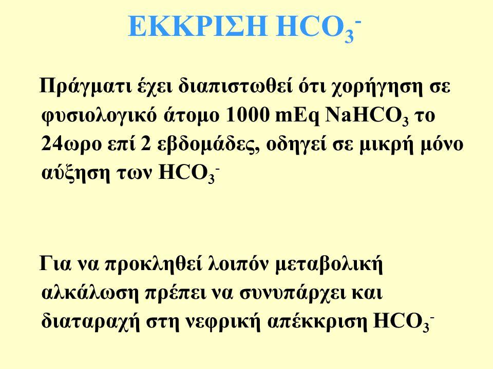 ΕΚΚΡΙΣΗ HCO3-