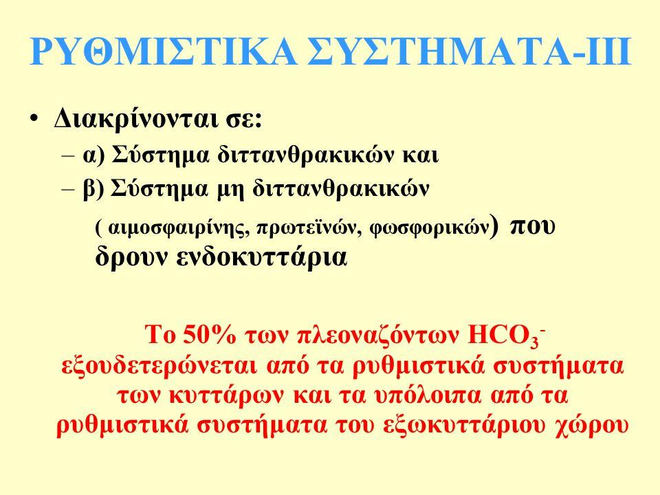 ΡΥΘΜΙΣΤΙΚΑ ΣΥΣΤΗΜΑΤΑ-IIΙ