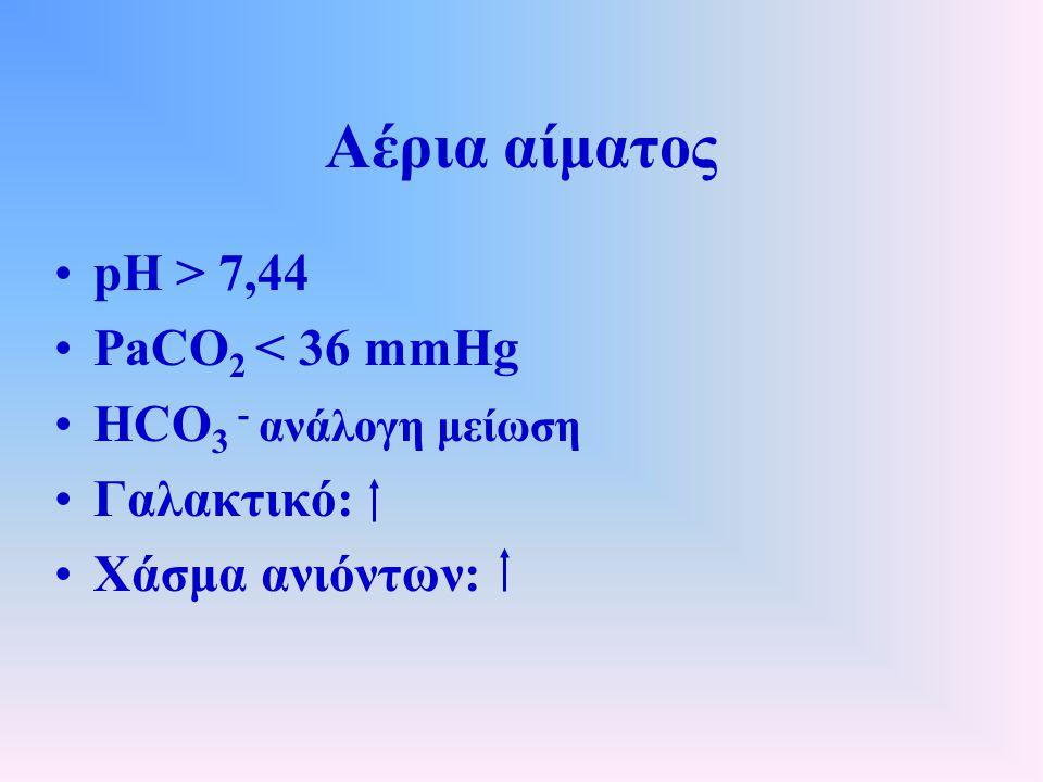 Αέρια αίματος pH > 7,44 PaCO2 < 36 mmHg HCO3 - ανάλογη μείωση