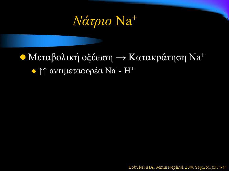 Νάτριο Νa+ Μεταβολική οξέωση → Κατακράτηση Νa+