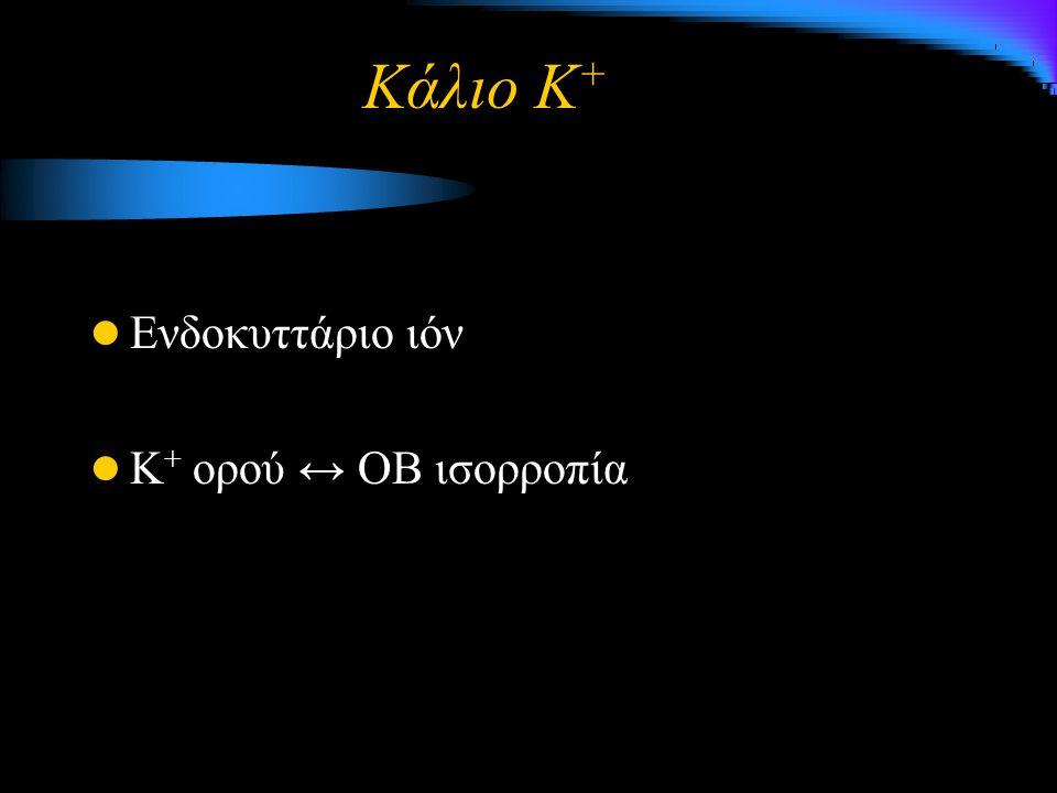 Κάλιο Κ+ Ενδοκυττάριο ιόν Κ+ ορού ↔ ΟΒ ισορροπία