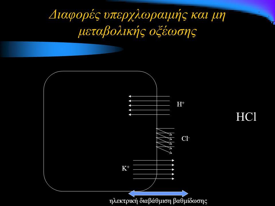 Διαφορές υπερχλωραιμής και μη μεταβολικής οξέωσης