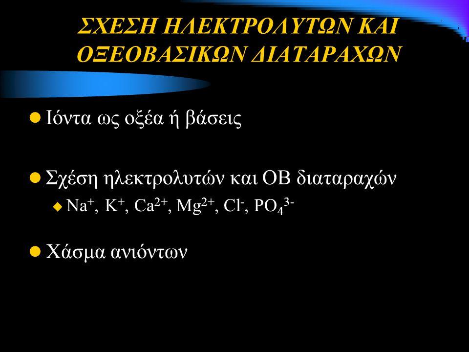 ΣΧΕΣΗ ΗΛΕΚΤΡΟΛΥΤΩΝ ΚΑΙ ΟΞΕΟΒΑΣΙΚΩΝ ΔΙΑΤΑΡΑΧΩΝ