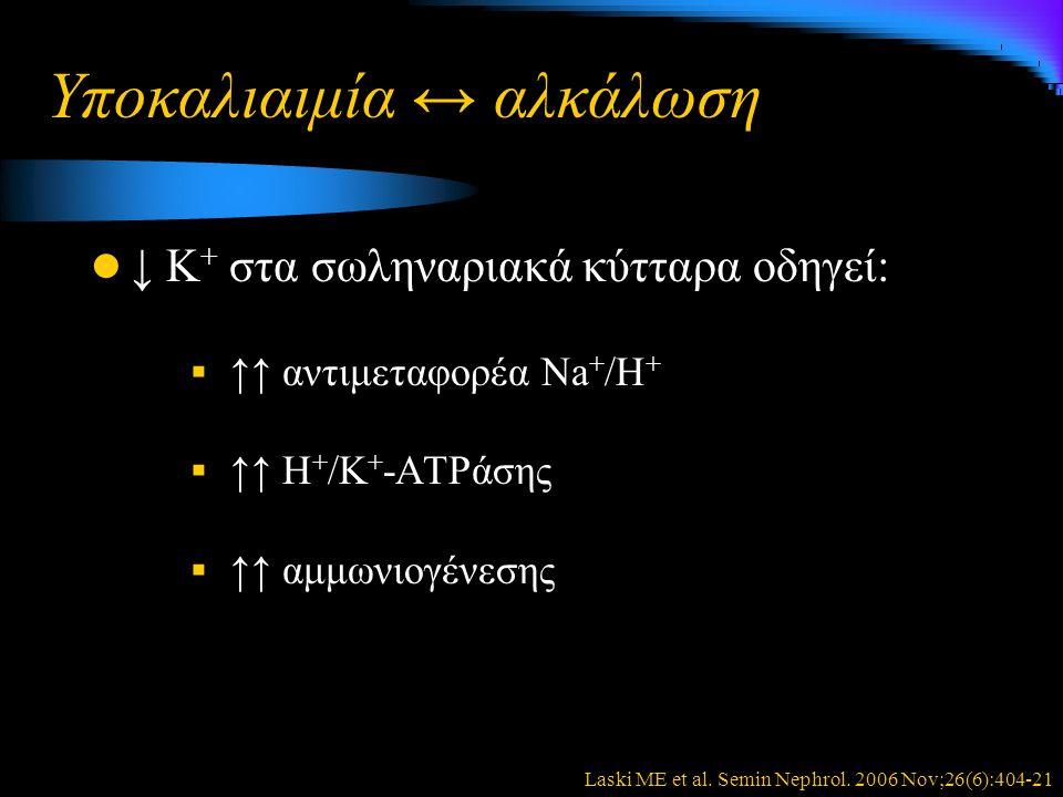 Υποκαλιαιμία ↔ αλκάλωση