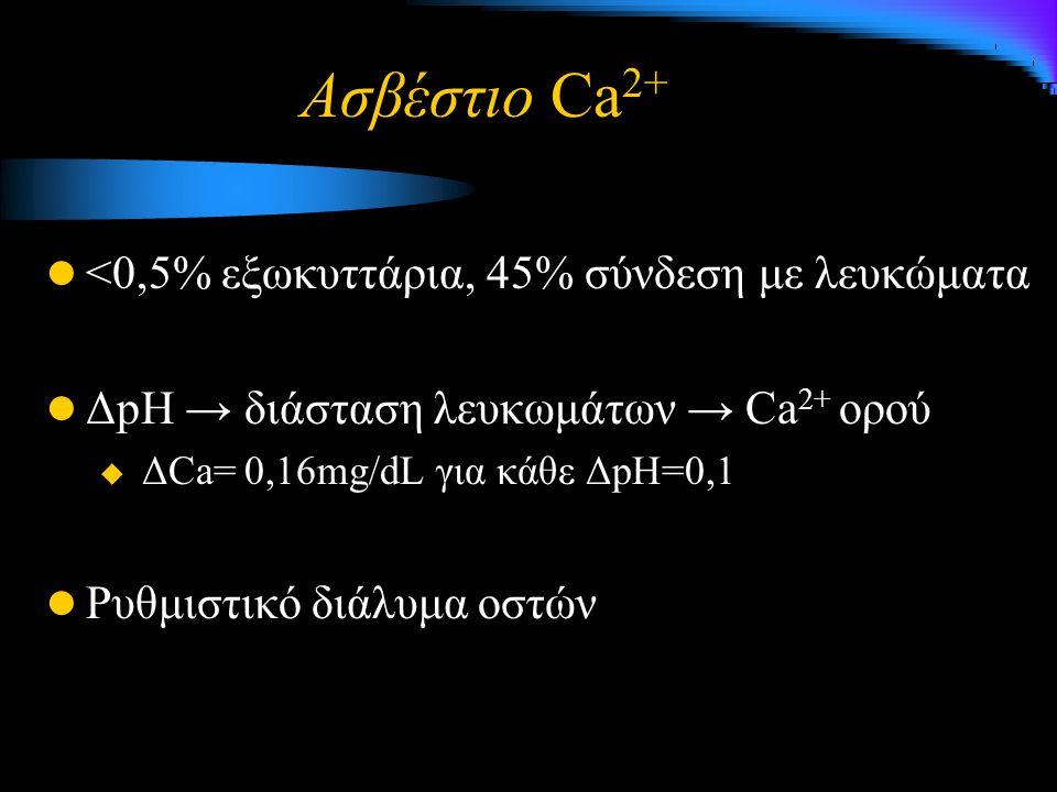 Ασβέστιο Ca2+ <0,5% εξωκυττάρια, 45% σύνδεση με λευκώματα