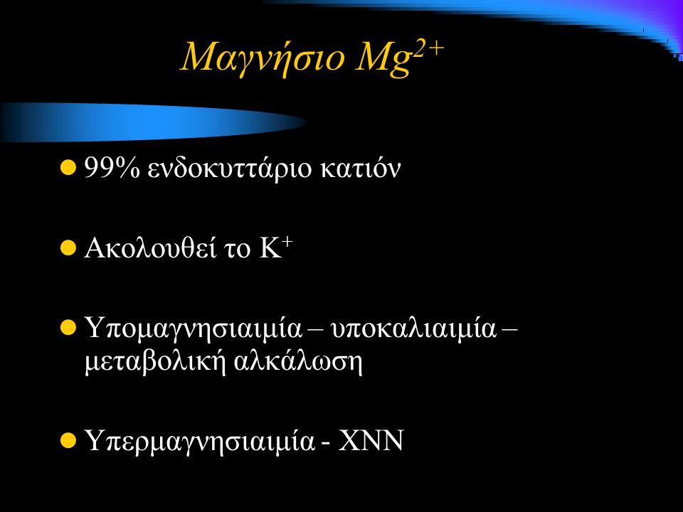 Μαγνήσιο Mg2+ 99% ενδοκυττάριο κατιόν Ακολουθεί το Κ+