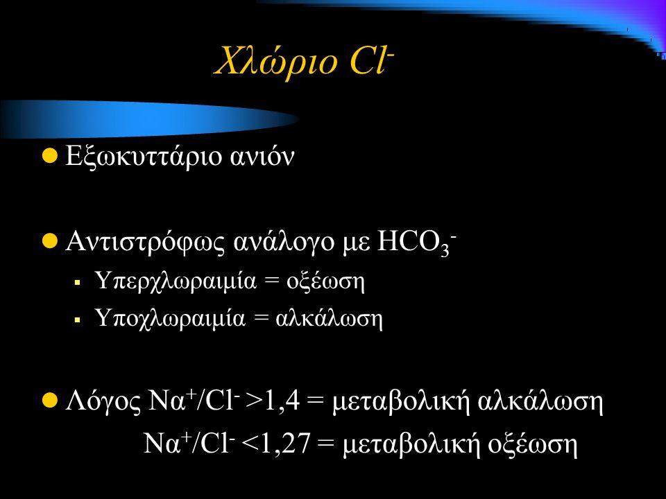 Χλώριο Cl- Εξωκυττάριο ανιόν Αντιστρόφως ανάλογο με HCO3-