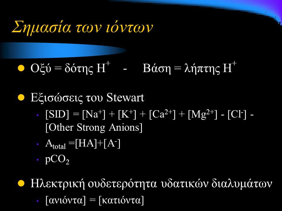 Σημασία των ιόντων Οξύ = δότης Η+ - Βάση = λήπτης Η+