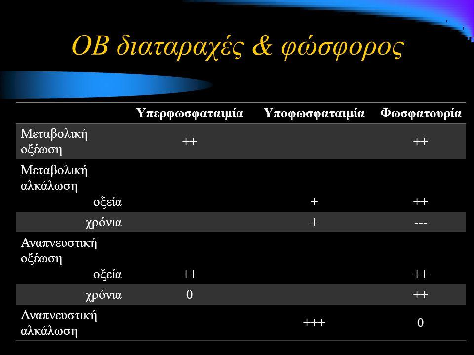 ΟΒ διαταραχές & φώσφορος