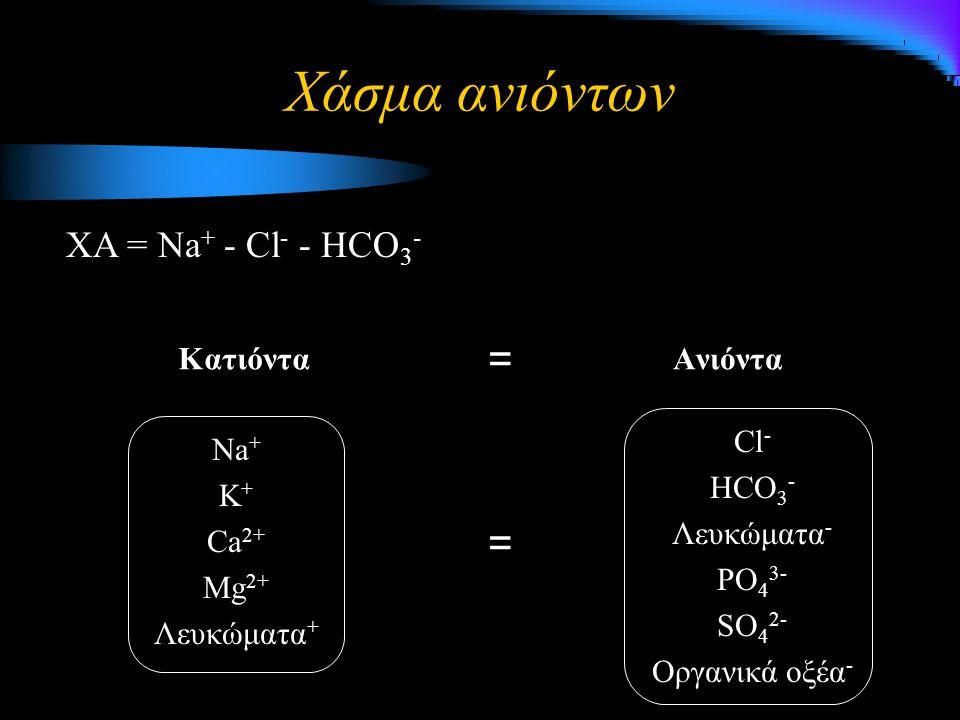 Χάσμα ανιόντων = = XA = Na+ - Cl- - HCO3- Κατιόντα Ανιόντα