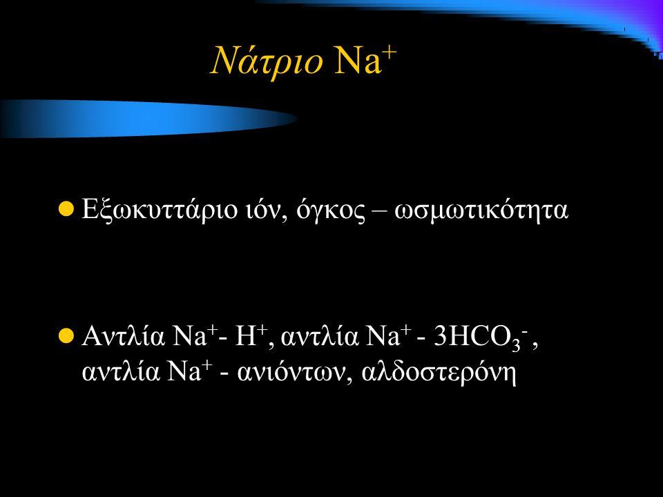 Νάτριο Na+ Εξωκυττάριο ιόν, όγκος – ωσμωτικότητα
