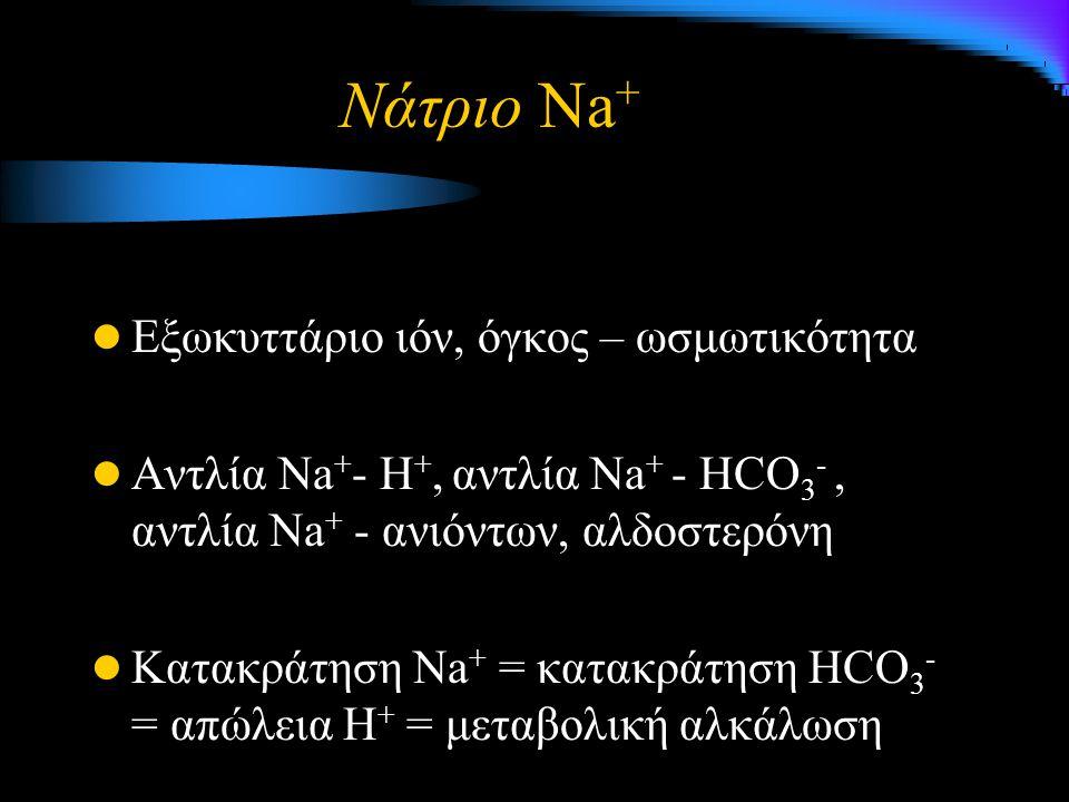 Νάτριο Νa+ Εξωκυττάριο ιόν, όγκος – ωσμωτικότητα