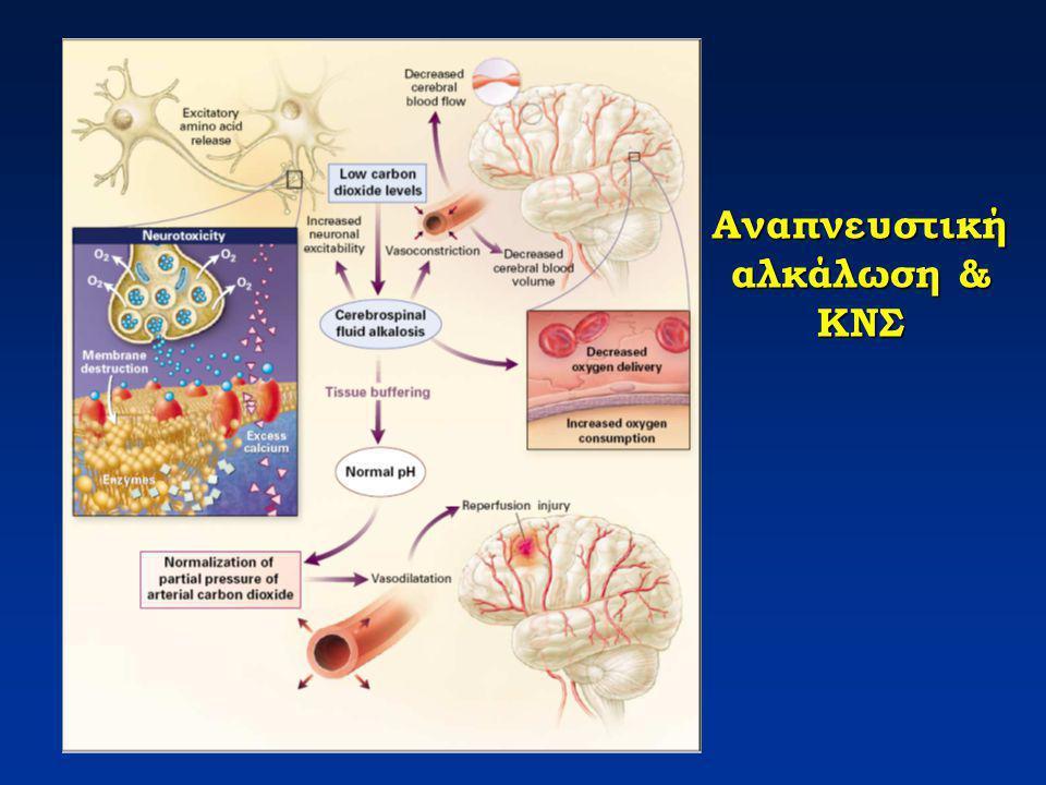 Αναπνευστική αλκάλωση & ΚΝΣ