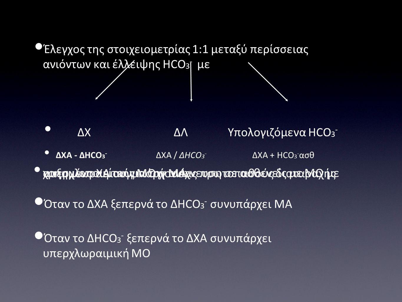 ΔΧ ΔΛ Υπολογιζόμενα HCO3-