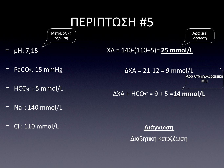 ΠΕΡΙΠΤΩΣΗ #5 pH: 7,15 ΧΑ = 140-(110+5)= 25 mmol/L PaCO2: 15 mmHg