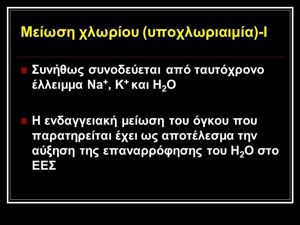 Μείωση χλωρίου (υποχλωριαιμία)-Ι
