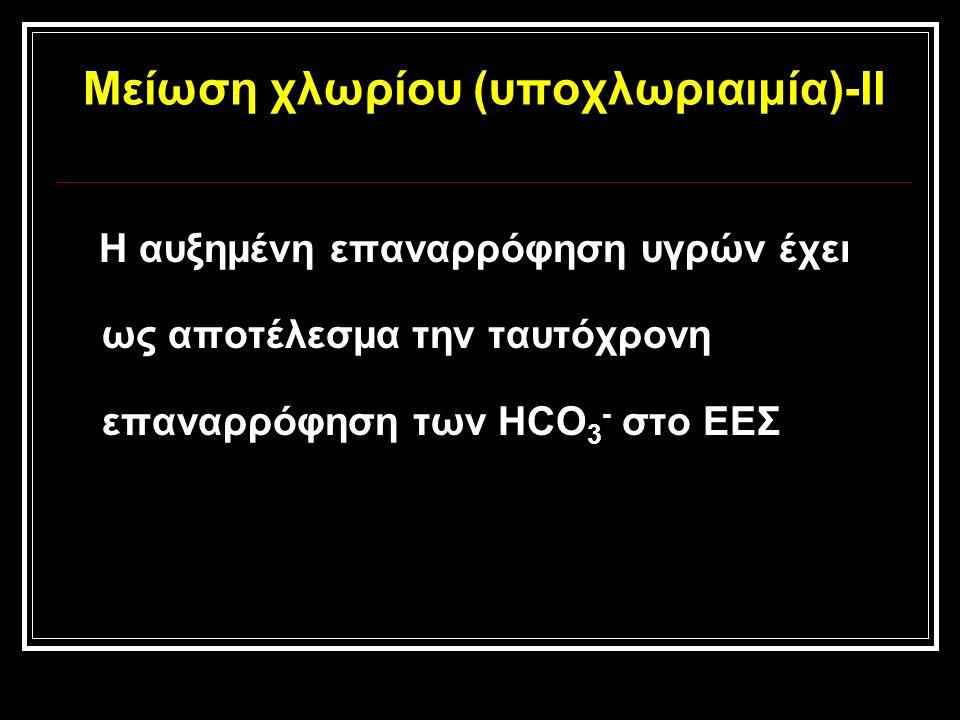 Μείωση χλωρίου (υποχλωριαιμία)-ΙΙ