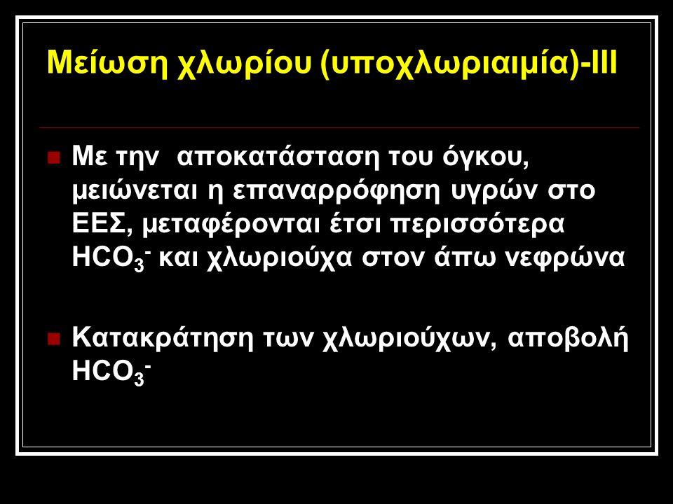 Μείωση χλωρίου (υποχλωριαιμία)-ΙΙΙ