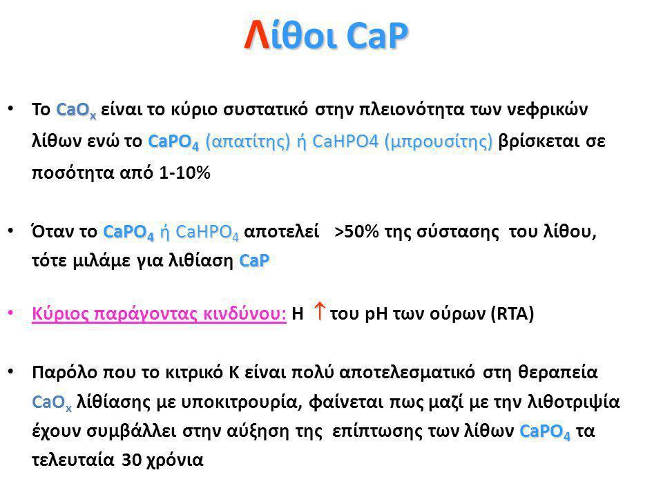 Λίθοι CaP