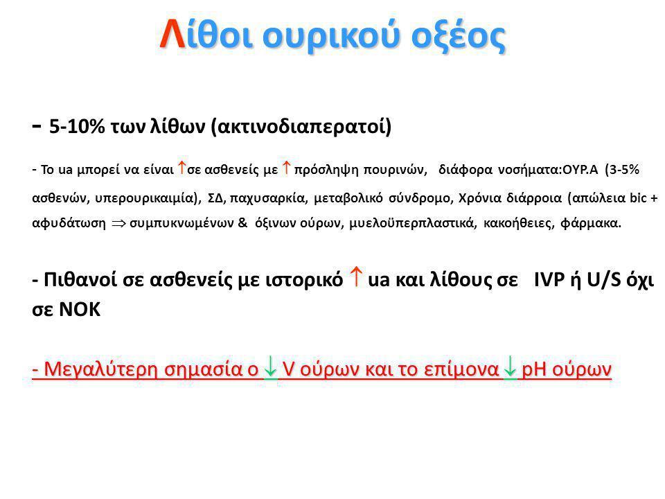 Λίθοι ουρικού οξέος - 5-10% των λίθων (ακτινοδιαπερατοί)