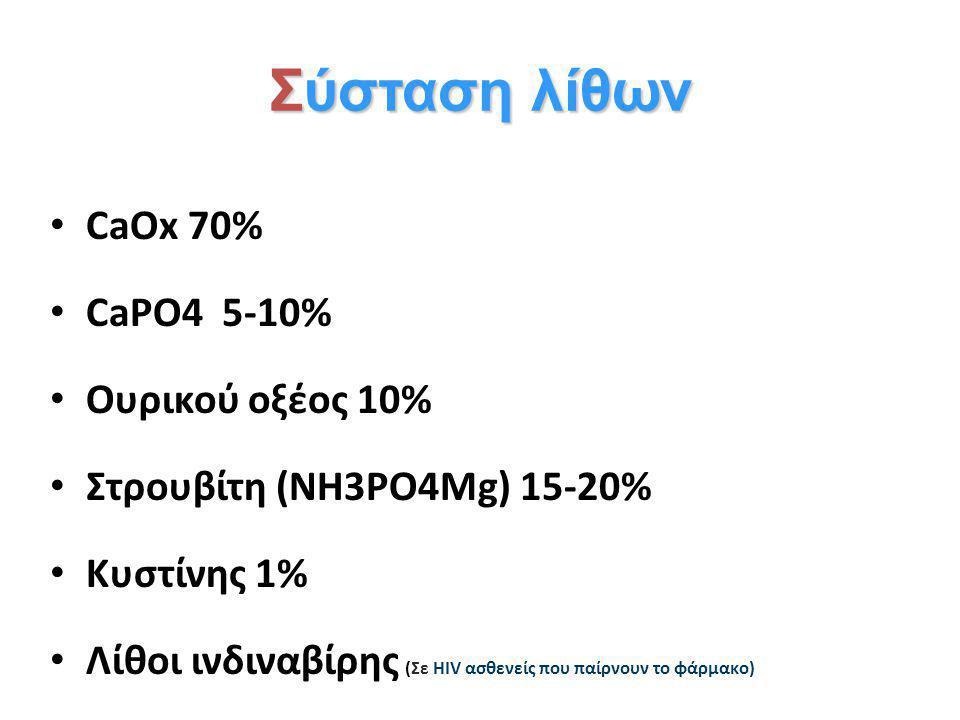 Σύσταση λίθων CaOx 70% CaPO4 5-10% Oυρικού οξέος 10%