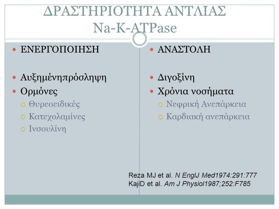 ΔΡΑΣΤΗΡΙΟΤΗΤΑ ΑΝΤΛΙΑΣ Na-K-ATPase