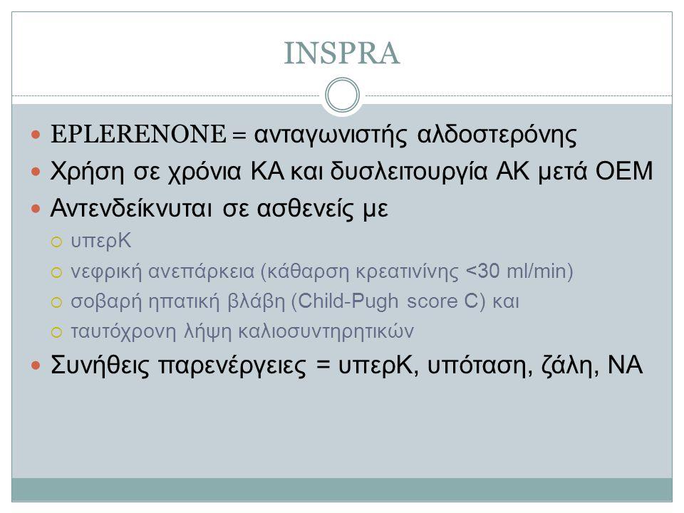 INSPRA EPLERENONE = ανταγωνιστής αλδοστερόνης