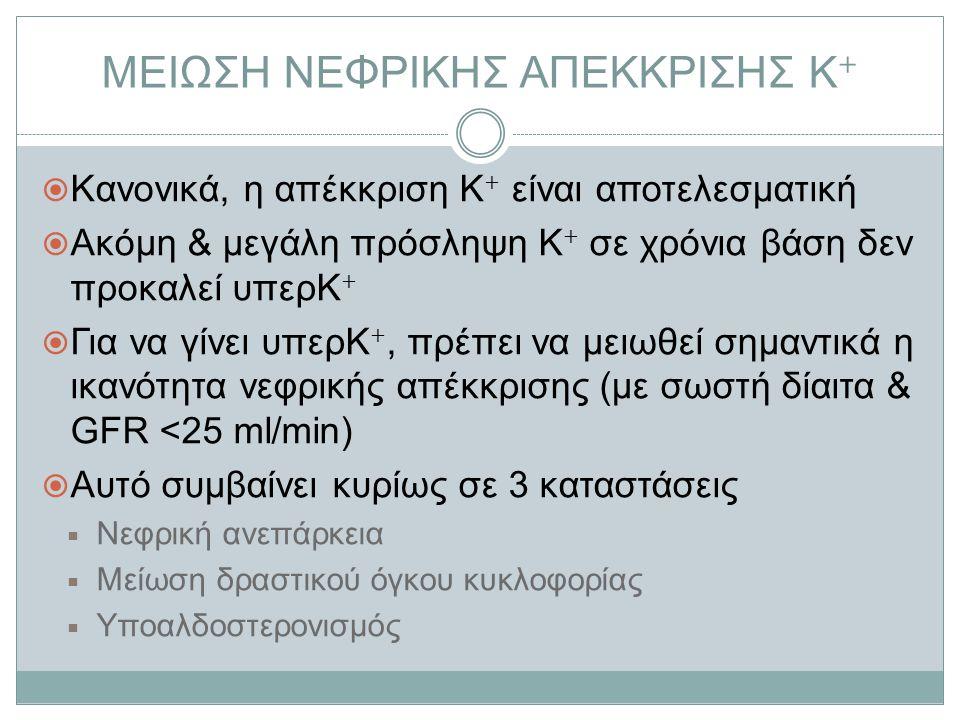 ΜΕΙΩΣΗ ΝΕΦΡΙΚΗΣ ΑΠΕΚΚΡΙΣΗΣ Κ+