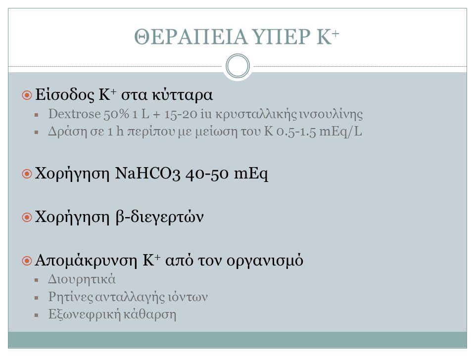 ΘΕΡΑΠΕΙΑ ΥΠΕΡ Κ+ Είσοδος Κ+ στα κύτταρα Χορήγηση NaHCO3 40-50 mEq