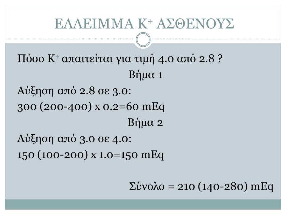 ΕΛΛΕΙΜΜΑ Κ+ ΑΣΘΕΝΟΥΣ Πόσο Κ+ απαιτείται για τιμή 4.0 από 2.8 Βήμα 1