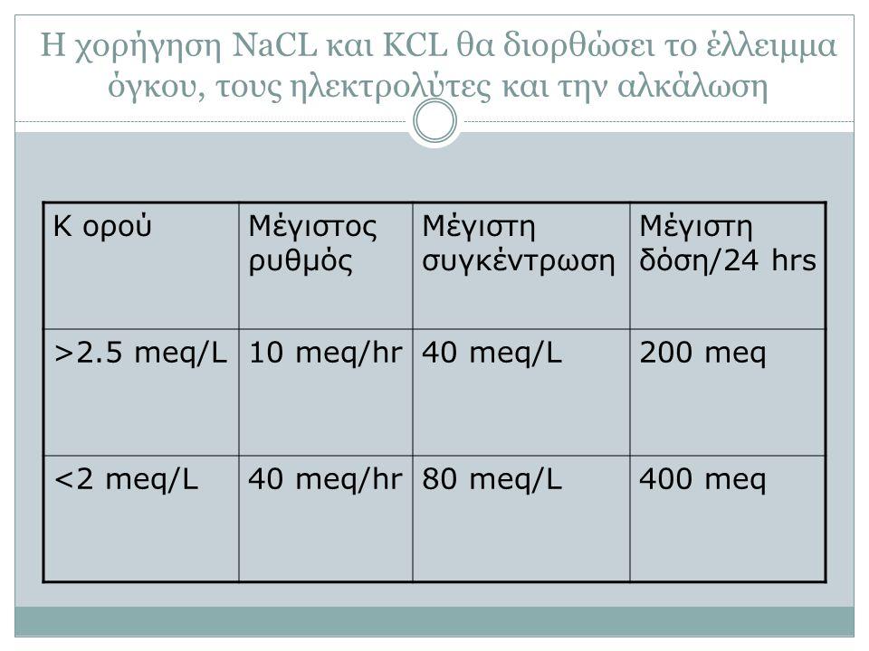 Η χορήγηση NaCL και KCL θα διορθώσει το έλλειμμα όγκου, τους ηλεκτρολύτες και την αλκάλωση