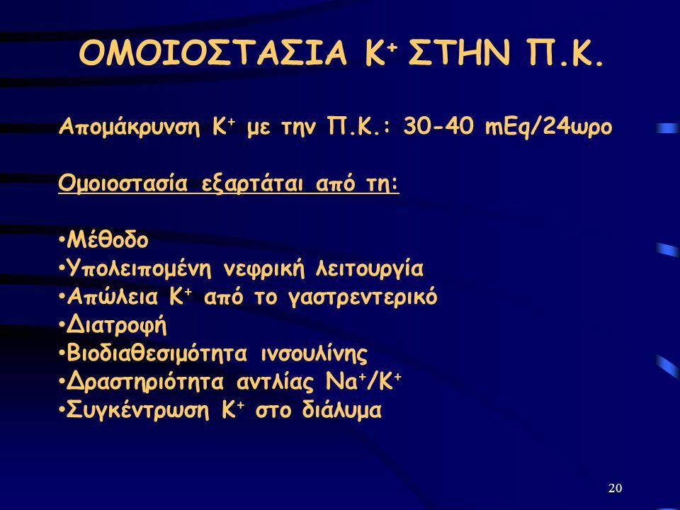 ΟΜΟΙΟΣΤΑΣΙΑ Κ+ ΣΤΗΝ Π.Κ. Απομάκρυνση Κ+ με την Π.Κ.: 30-40 mEq/24ωρο
